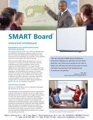 SMART Board TM - Media Office