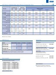 Mm-Rates Inserts AD Space Dimensions and Prices ... - Visier