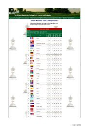 Eisenhower Trophy Results 2010.pdf - England Golf