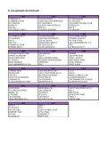 Bulletin n° 1 du 7 avril 2010 - Le challenge du Printemps FSGT - Page 7