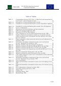 Description of methods and sources for Albania - INSTAT - Page 6