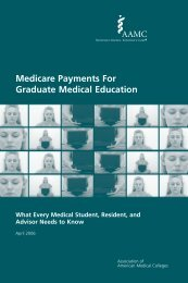 Medicare Payments For Graduate Medical Education
