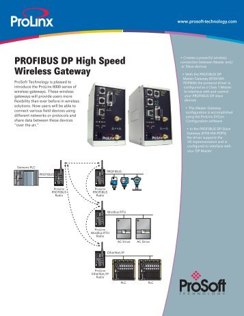 PROFIBUS DP High Speed Wireless Gateway