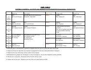 Bridge time table (5).xlsx - Delhi Public School, Mathura Road