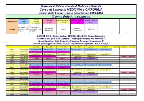 Calendario Medicina Unict.Medicina Unict Calendario Esami