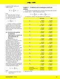 Preços passados prevendo o desempenho de ações brasileiras - Page 4