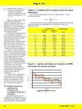 Preços passados prevendo o desempenho de ações brasileiras - Page 5