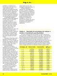 Preços passados prevendo o desempenho de ações brasileiras - Page 7