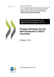 Pension Schemes for the Self-Employed in OECD ... - OECD iLibrary