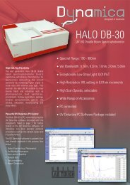 Halo DB-30 UV/Vis Double Beam Spectrophotometer