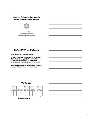 Bill of Rights/Checks and Balances Worksheet