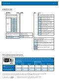 Lanternes selon norme VDMA 24 561 Soportes de ... - RAJA-Lovejoy - Page 2