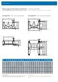 Lanternes selon norme VDMA 24 561 Soportes de ... - RAJA-Lovejoy - Page 6