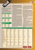 Testbericht aus FMT - Seite 4