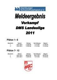 200 m Freistil weiblich - Hh-swim-info.de