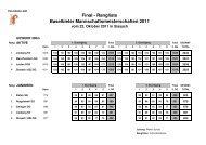 Rangliste Final Mannschaftsmeisterschaft Gewehr und Pistole 2011 ...