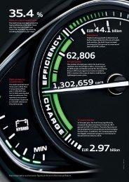 35.4 % - Audi Geschäftsbericht 2012