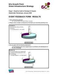 6Cs GI Stage 1 Workshop Feedback Form Summary 29th January