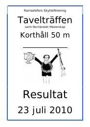 Resultat på PDF-fil