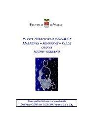 patto territoriale ogma * malpensa - Provincia di Varese