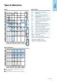 Liste de prix 2012 - Vitrotoit SA - Page 5