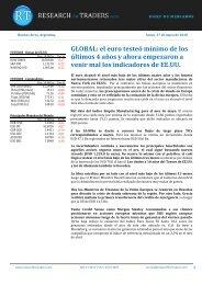 17/05/2010 Informe diario de mercados de Research for Traders ...