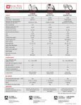 Heavy Duty DC Volt Fuel Transfer Pump Sales Sheet - Fill-Rite - Page 2