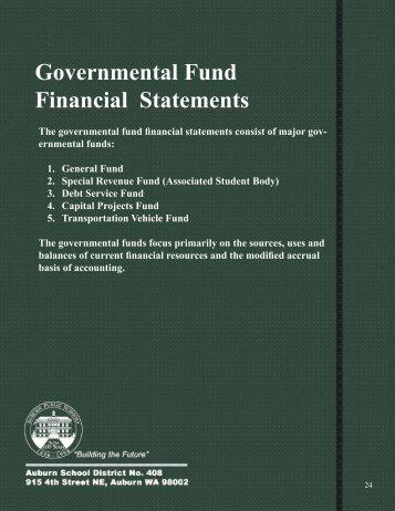 Governmental Fund Financial Statements - Auburn School District