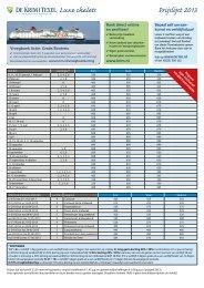 Prijslijst 2013 Luxe chalets - De Krim Texel