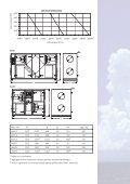 Dantherm ventilation VentR og VentC - Page 3