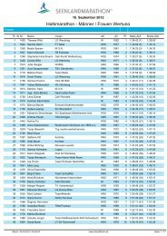 Halbmarathon - Männer / Frauen Wertung - Time2Finish