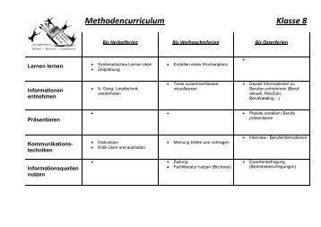 Methodencurriculum Klasse 8