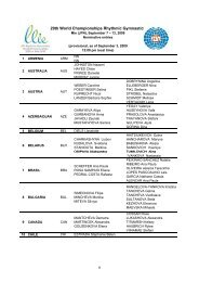 Provisional entry list (updated September 3rd) - sportcentric