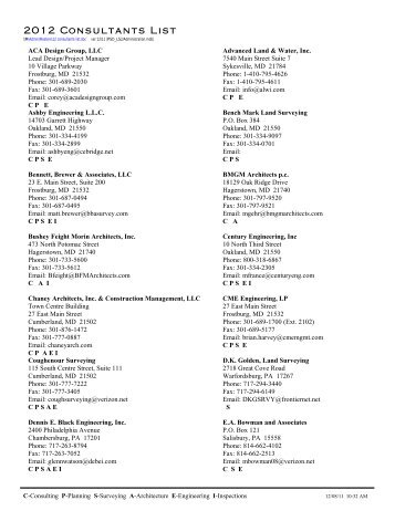 2012 Consultants List