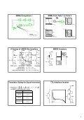 VLSI Design - Page 4