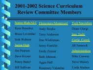 2001-2002 Science Curriculum Review Committee Members