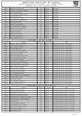 Lista Geral de Candidatos Inscritos (Por cargo) - Reis & Reis ... - Page 2