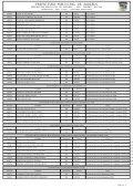 Lista Geral de Candidatos Inscritos (Por cargo) - Reis & Reis ... - Page 4