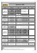 tecno 2 srl - SprintBooster - Page 3