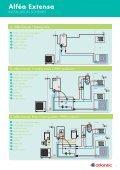 Technical sheet - Atlantic-comfort.com - Page 5