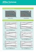 Technical sheet - Atlantic-comfort.com - Page 6