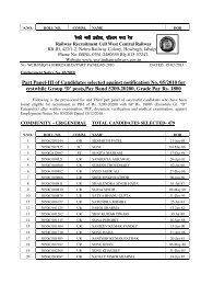 Part Panel-III of Candidates selected against notification No. 05 ...
