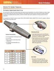 Shrink Fit Holder Features - Lyndex-Nikken