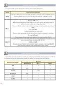 PINZA AMPERIMÉTRICA / CLAMP METER / - Ega Master - Page 6