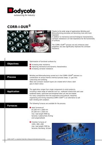 CORR-I-DUR®