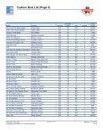 800-850 - DODEA Vilseck American Elementary School - Page 3