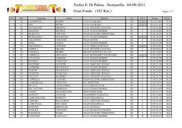 Trofeo F. Di Palma - Stornarella 04-09-2011 Gran ... - Tempogara.iT