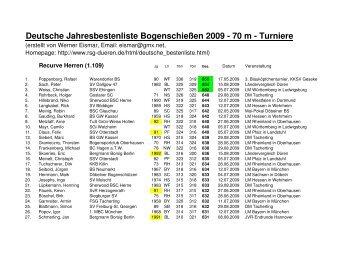Deutsche Jahresbestenliste Bogenschießen 2009 ... - RSG Düren eV