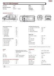 Mercedes Full Specification