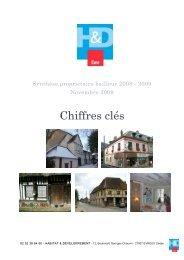Chiffres clés - Habitat & Développement de l'Eure